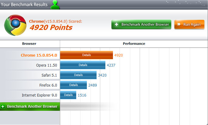Browserbenchmark